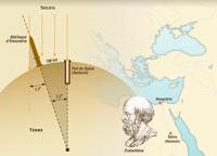 La circonférence de la terre et la route de l'Ouest