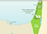 La Palestine mandataire