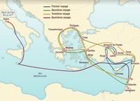 L'histoire du christianisme